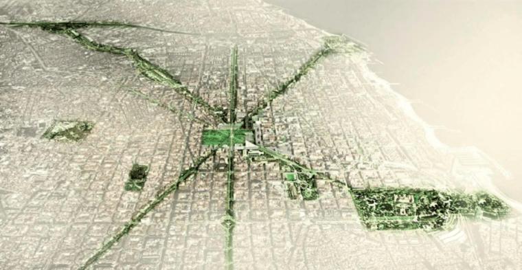 barcelona.greencorridor.citylab