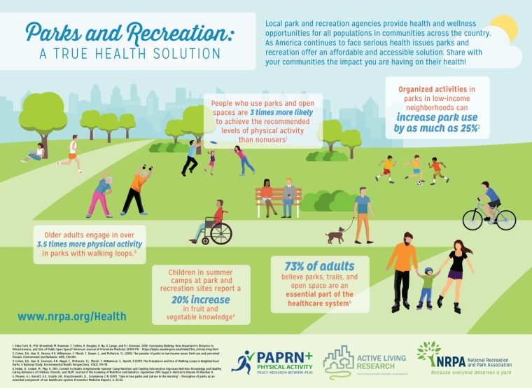 health-wellness-poster-nrpa.parkshealth.